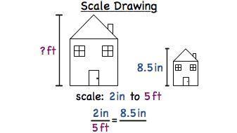 Problem solving 7th grade